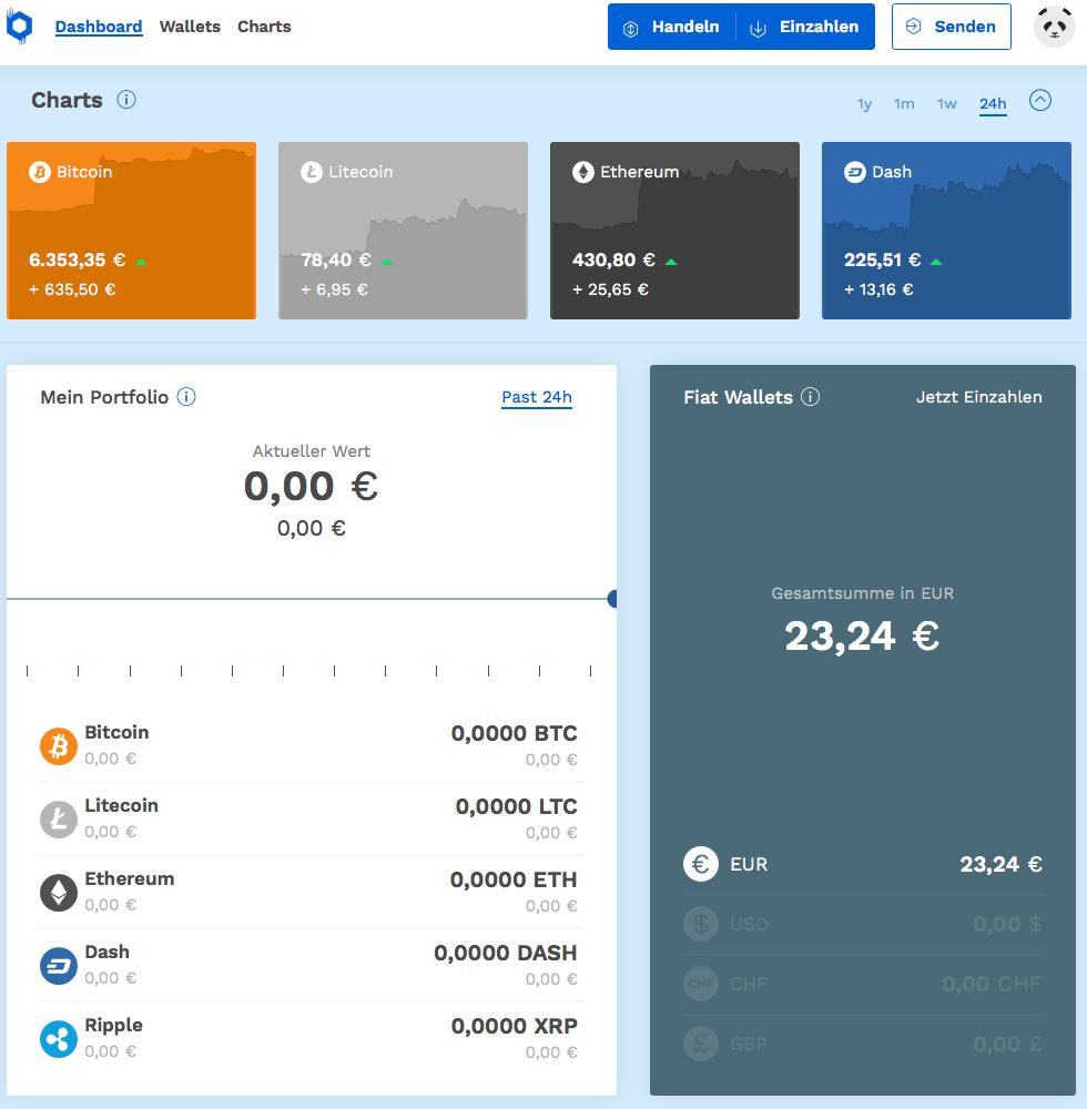 Hardware fürs Mining von Bitcoins und Ethereum